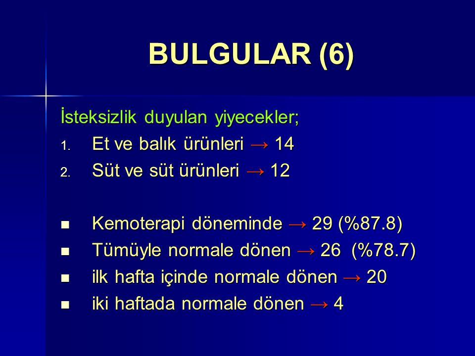 BULGULAR (6) İsteksizlik duyulan yiyecekler; Et ve balık ürünleri → 14