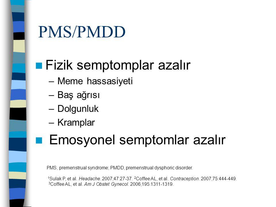 PMS/PMDD Fizik semptomplar azalır Emosyonel semptomlar azalır