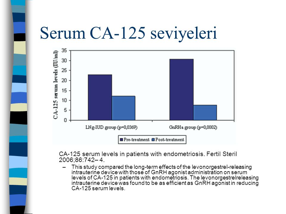 Serum CA-125 seviyeleri CA-125 serum levels in patients with endometriosis. Fertil Steril 2006;86:742– 4.