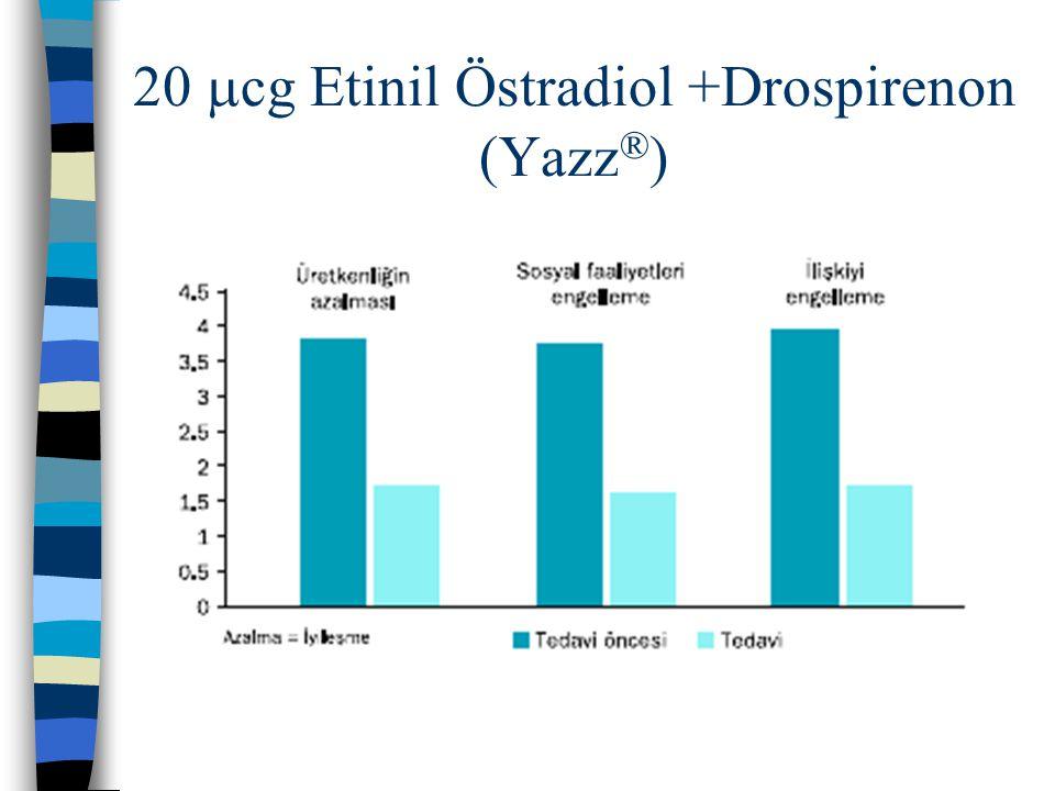 20 mcg Etinil Östradiol +Drospirenon (Yazz®)