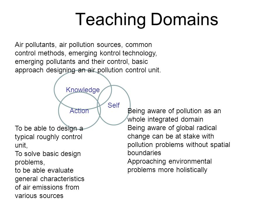 Teaching Domains