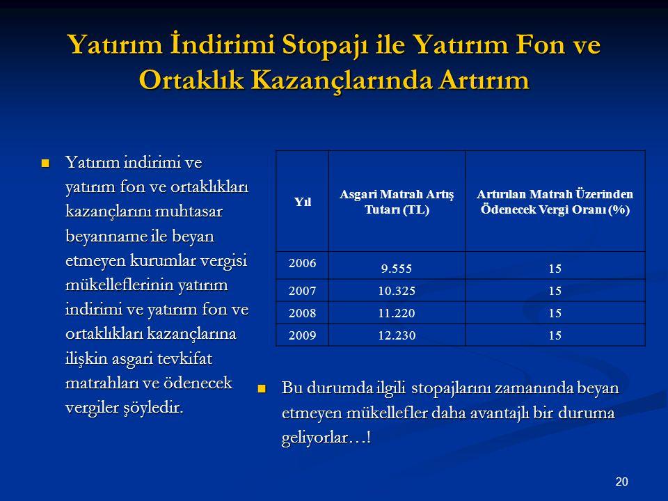 Artırılan Matrah Üzerinden Ödenecek Vergi Oranı (%)