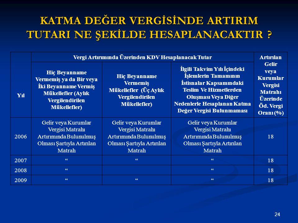 KATMA DEĞER VERGİSİNDE ARTIRIM TUTARI NE ŞEKİLDE HESAPLANACAKTIR