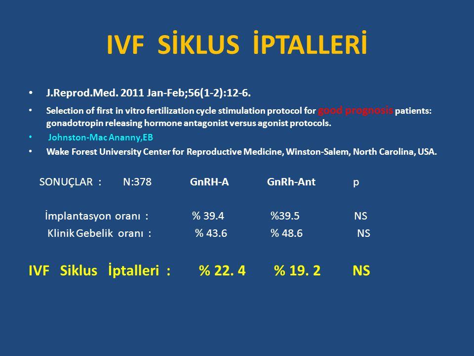 IVF SİKLUS İPTALLERİ IVF Siklus İptalleri : % 22. 4 % 19. 2 NS
