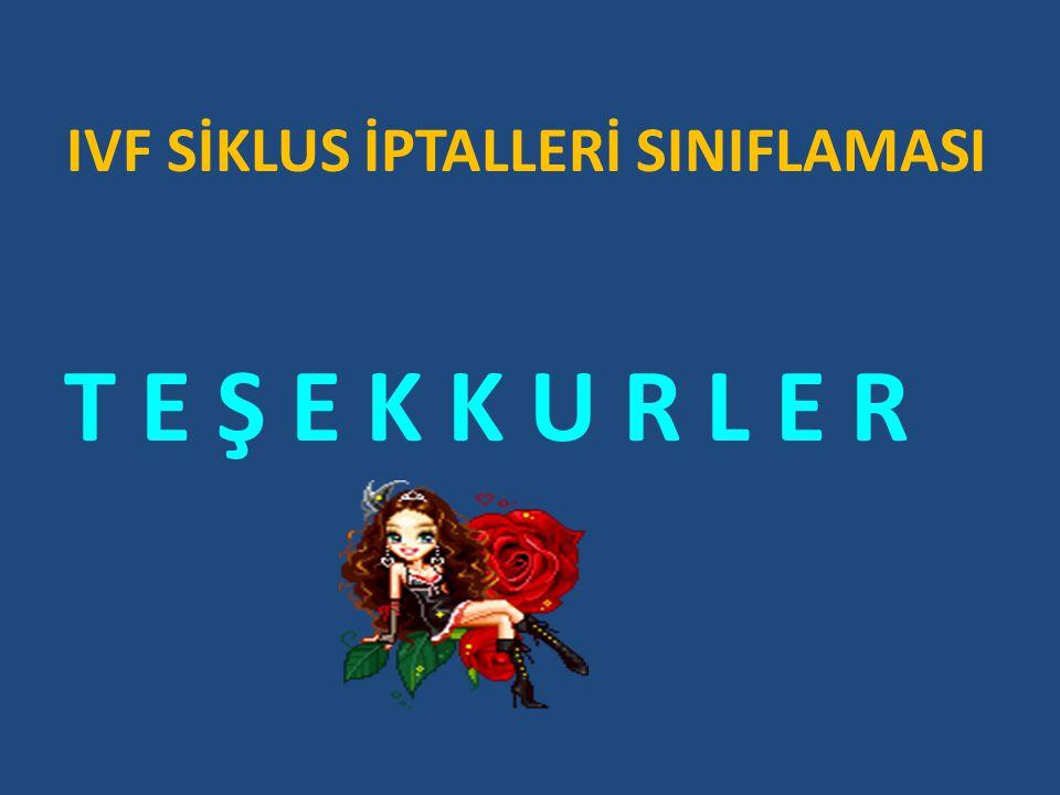 IVF SİKLUS İPTALLERİ SINIFLAMASI