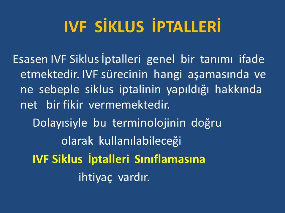 IVF SİKLUS İPTALLERİ