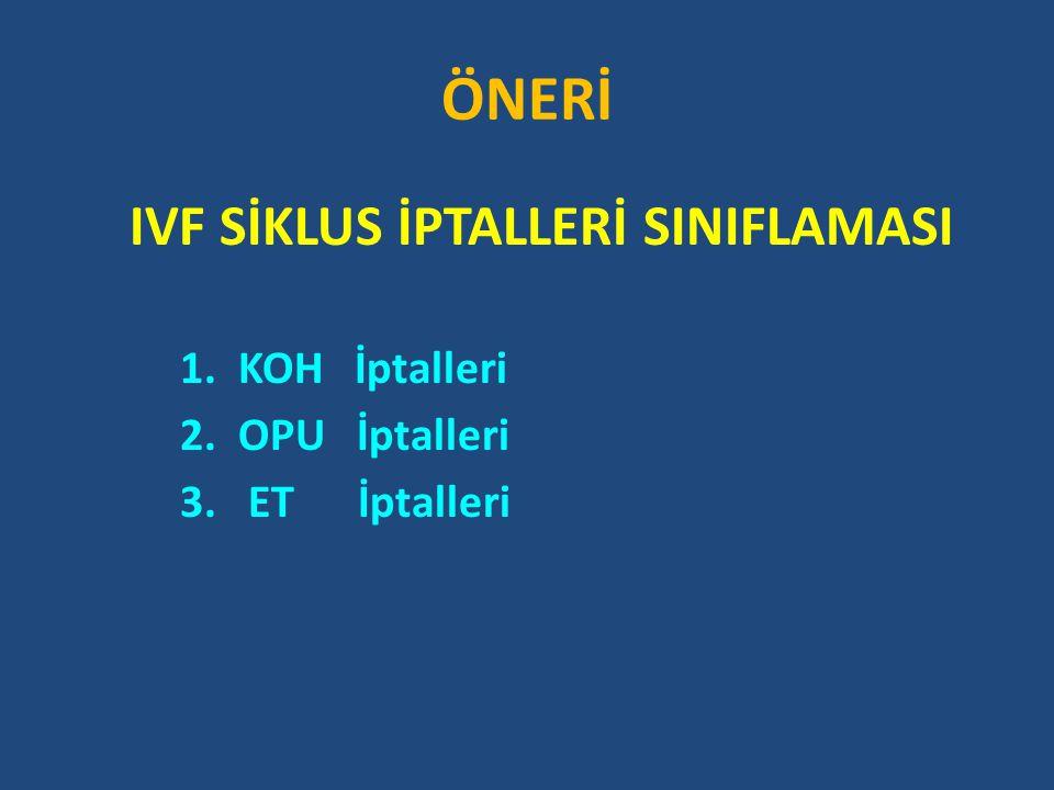 ÖNERİ IVF SİKLUS İPTALLERİ SINIFLAMASI 1. KOH İptalleri