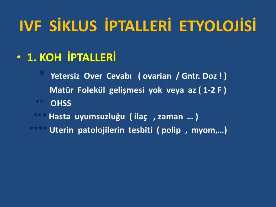 IVF SİKLUS İPTALLERİ ETYOLOJİSİ