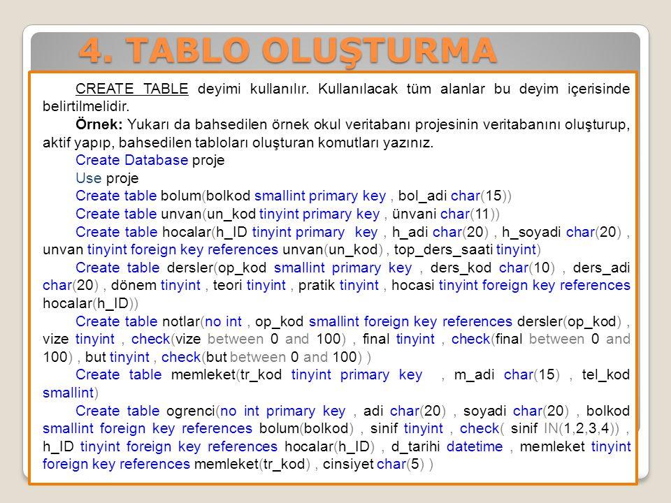 4. TABLO OLUŞTURMA CREATE TABLE deyimi kullanılır. Kullanılacak tüm alanlar bu deyim içerisinde belirtilmelidir.