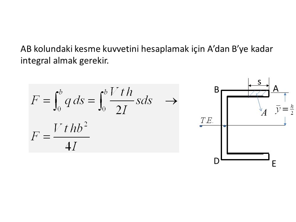 AB kolundaki kesme kuvvetini hesaplamak için A'dan B'ye kadar integral almak gerekir.