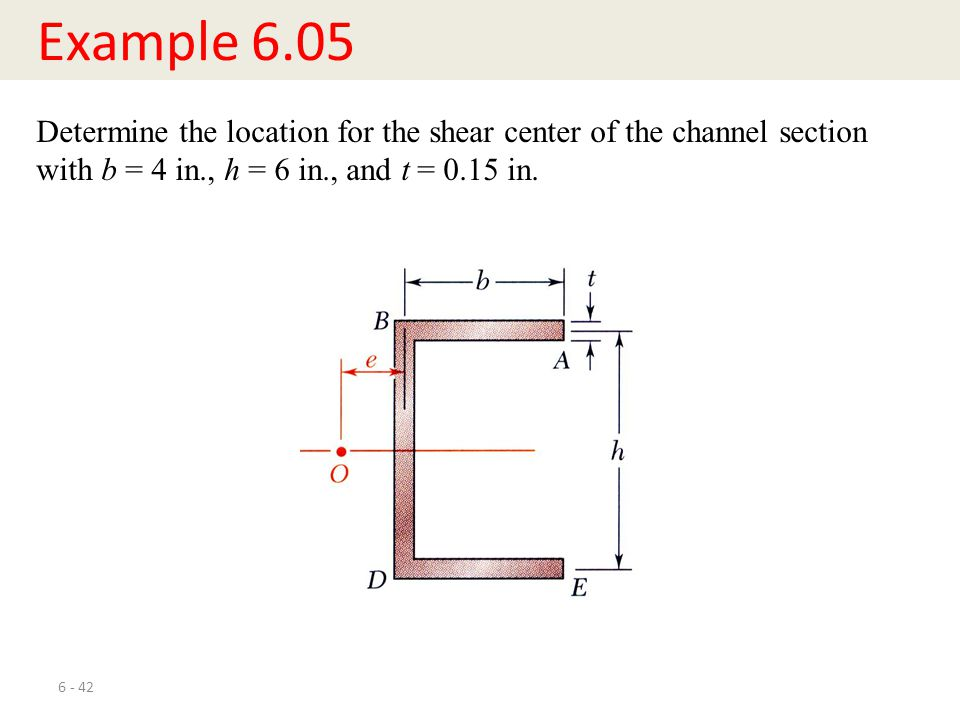 Example 6.05 Determine the location for the shear center of the channel section with b = 4 in., h = 6 in., and t = 0.15 in.