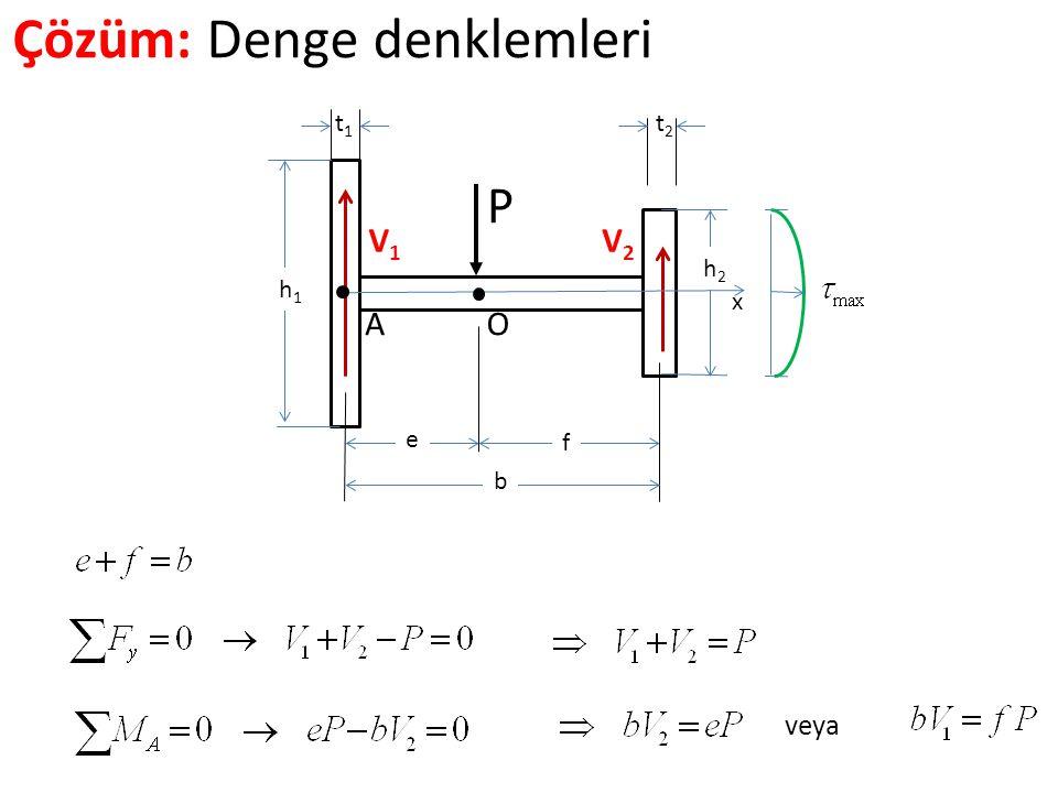 Çözüm: Denge denklemleri