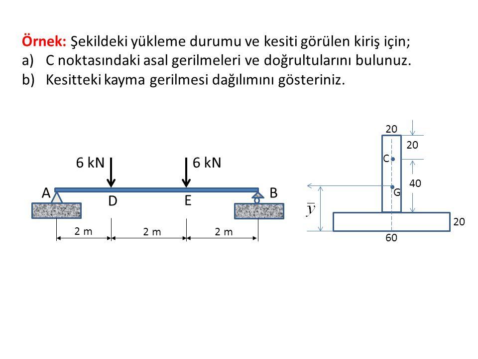 Örnek: Şekildeki yükleme durumu ve kesiti görülen kiriş için;