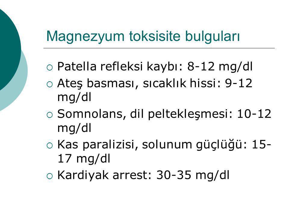 Magnezyum toksisite bulguları