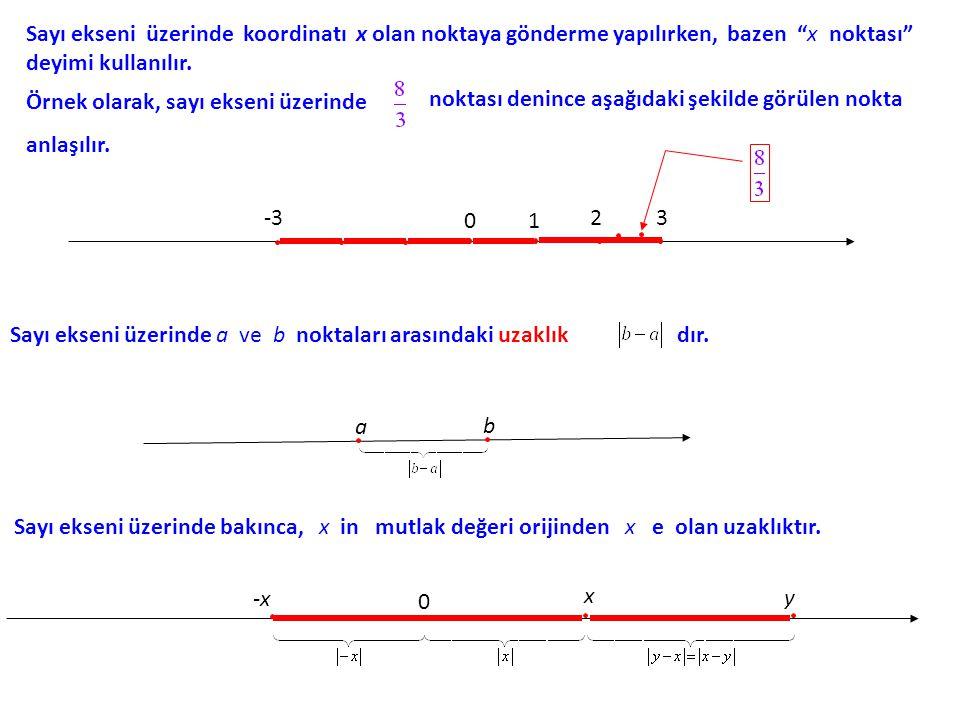 Sayı ekseni üzerinde koordinatı x olan noktaya gönderme yapılırken, bazen x noktası deyimi kullanılır.