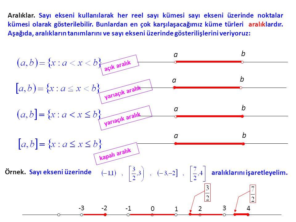 Aralıklar. Sayı ekseni kullanılarak her reel sayı kümesi sayı ekseni üzerinde noktalar kümesi olarak gösterilebilir. Bunlardan en çok karşılaşacağımız küme türleri aralıklardır. Aşağıda, aralıkların tanımlarını ve sayı ekseni üzerinde gösterilişlerini veriyoruz: