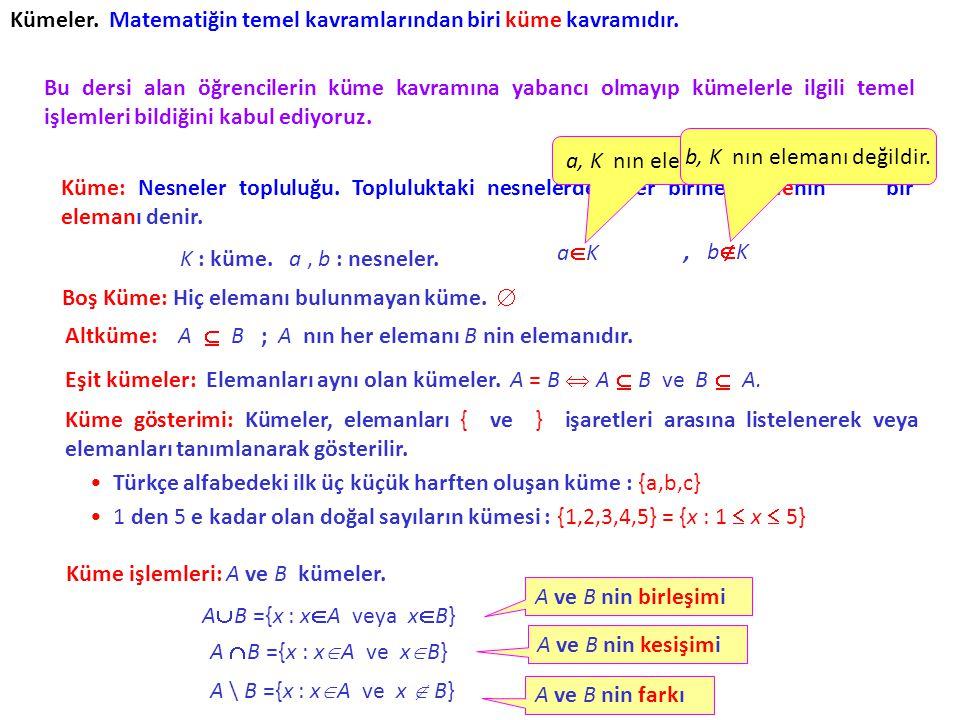 b, K nın elemanı değildir.