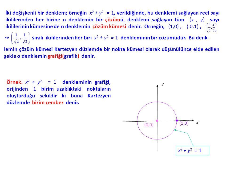 İki değişkenli bir denklem; örneğin x2 + y2 = 1, verildiğinde, bu denklemi sağlayan reel sayı ikililerinden her birine o denklemin bir çözümü, denklemi sağlayan tüm (x , y) sayı ikililerinin kümesine de o denklemin çözüm kümesi denir. Örneğin, (1,0) , ( 0,1) ,
