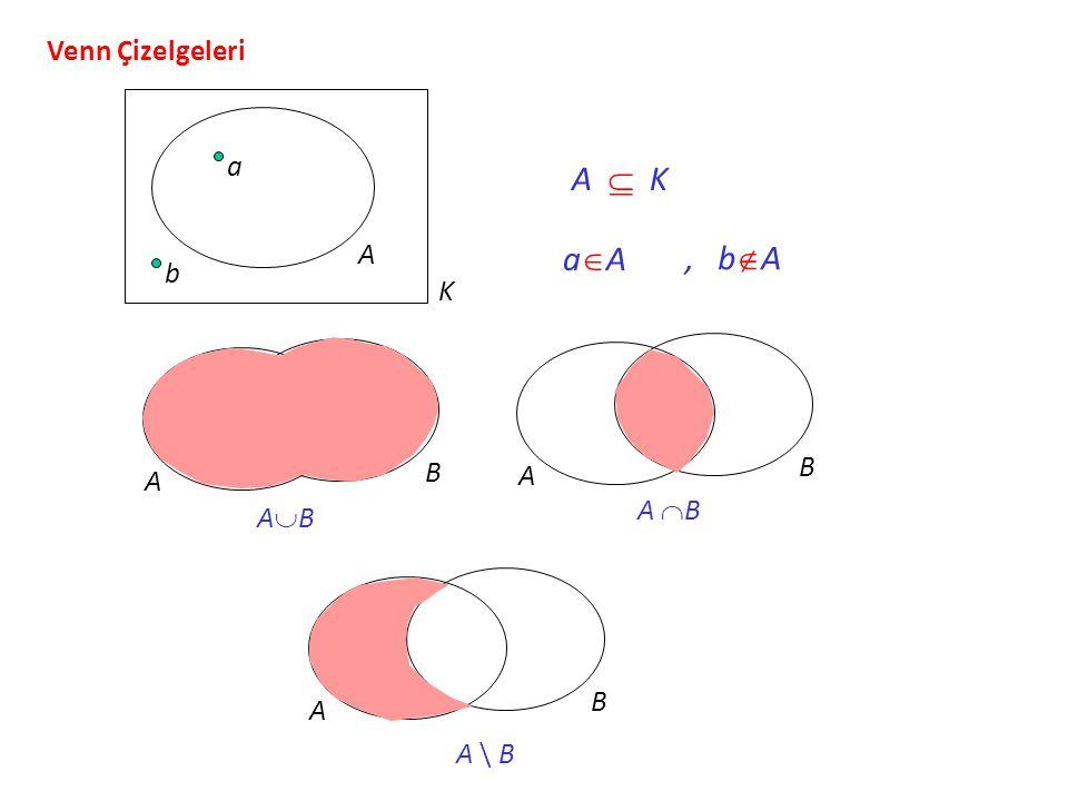 Venn Çizelgeleri K A a A  K aA , bA b B B A A A B AB B A A \ B