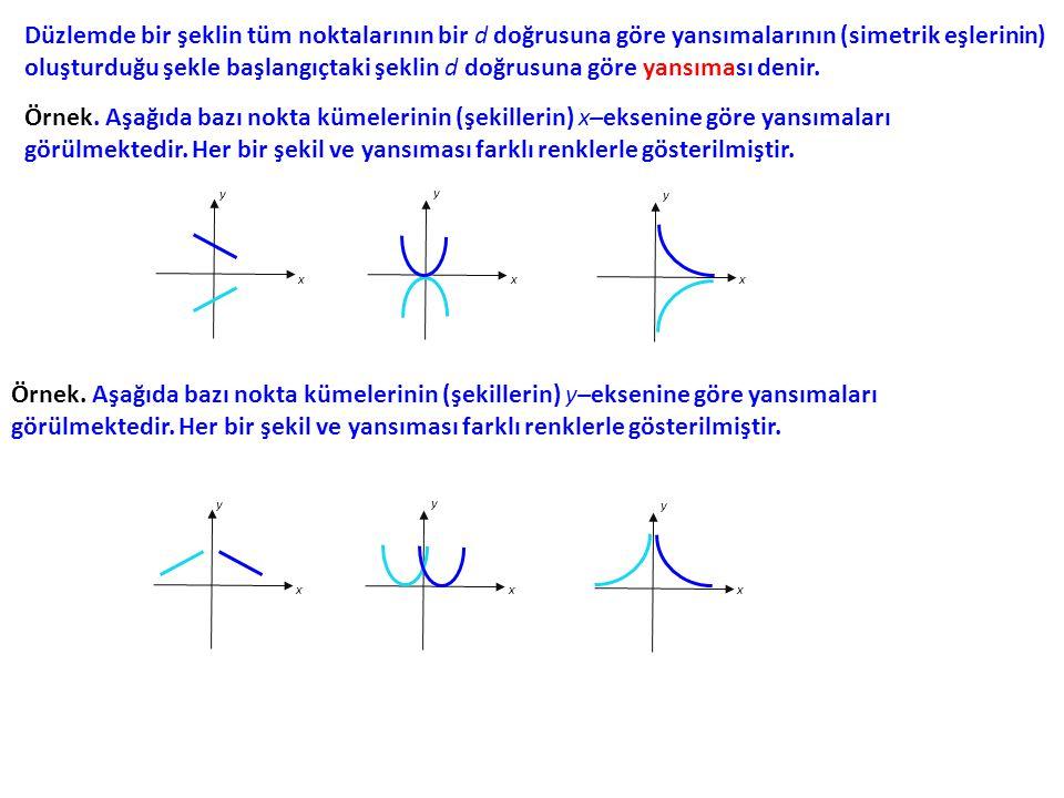 Düzlemde bir şeklin tüm noktalarının bir d doğrusuna göre yansımalarının (simetrik eşlerinin) oluşturduğu şekle başlangıçtaki şeklin d doğrusuna göre yansıması denir.