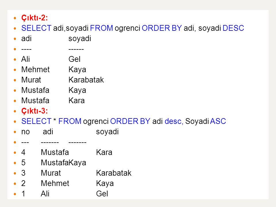 Çıktı-2: SELECT adi,soyadi FROM ogrenci ORDER BY adi, soyadi DESC. adi soyadi. ---- ------ Ali Gel.