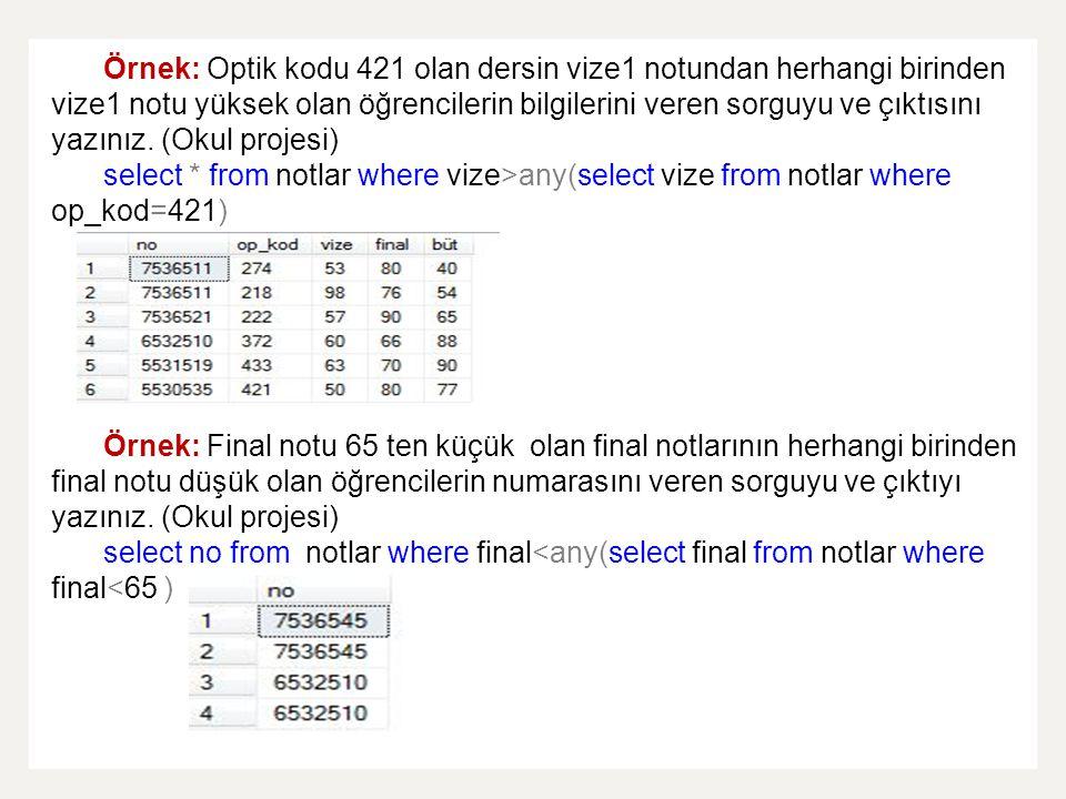 Örnek: Optik kodu 421 olan dersin vize1 notundan herhangi birinden vize1 notu yüksek olan öğrencilerin bilgilerini veren sorguyu ve çıktısını yazınız. (Okul projesi)