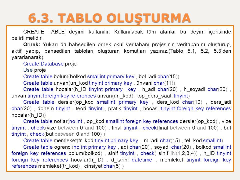 6.3. TABLO OLUŞTURMA CREATE TABLE deyimi kullanılır. Kullanılacak tüm alanlar bu deyim içerisinde belirtilmelidir.