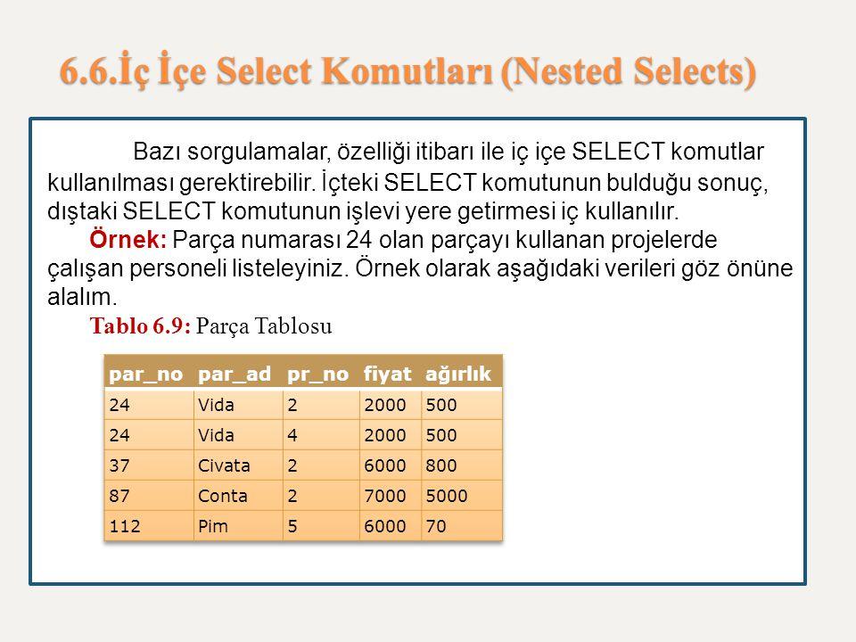 6.6.İç İçe Select Komutları (Nested Selects)