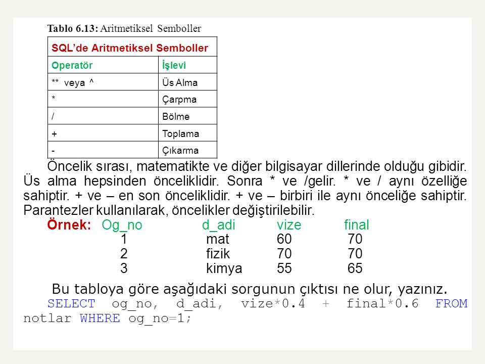 Örnek: Og_no d_adi vize final 1 mat 60 70 2 fizik 70 70 3 kimya 55 65