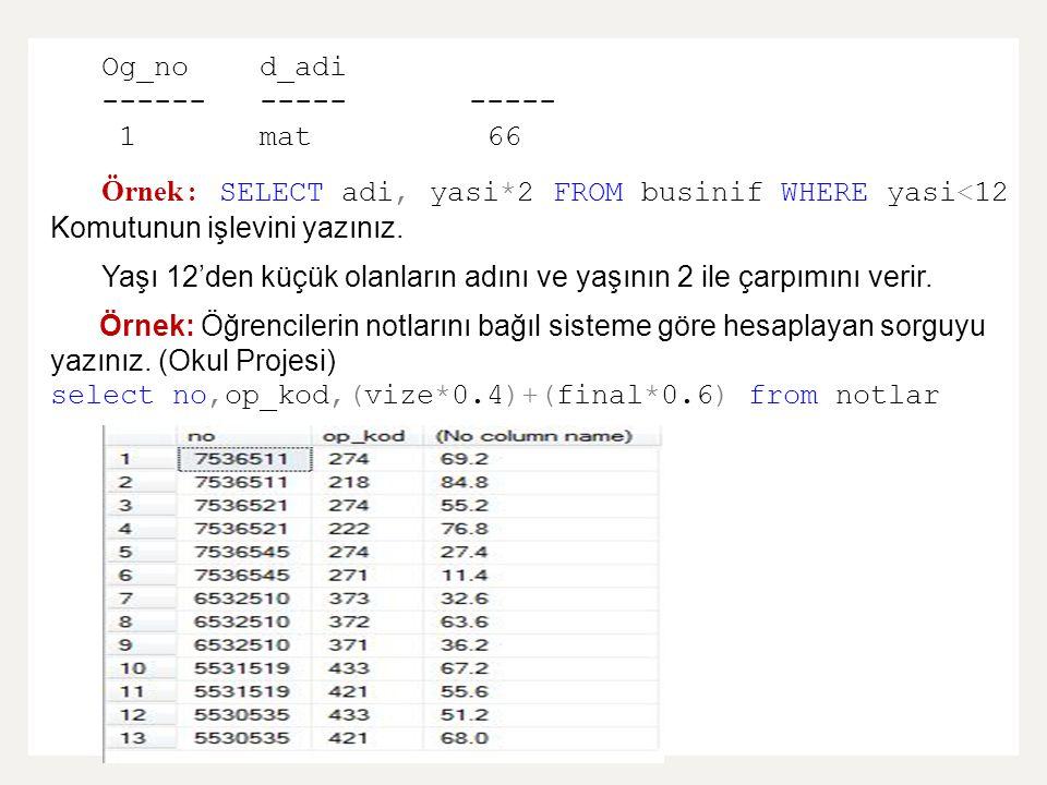 Og_no d_adi ------ ----- ----- 1 mat 66. Örnek: SELECT adi, yasi*2 FROM businif WHERE yasi<12 Komutunun işlevini yazınız.