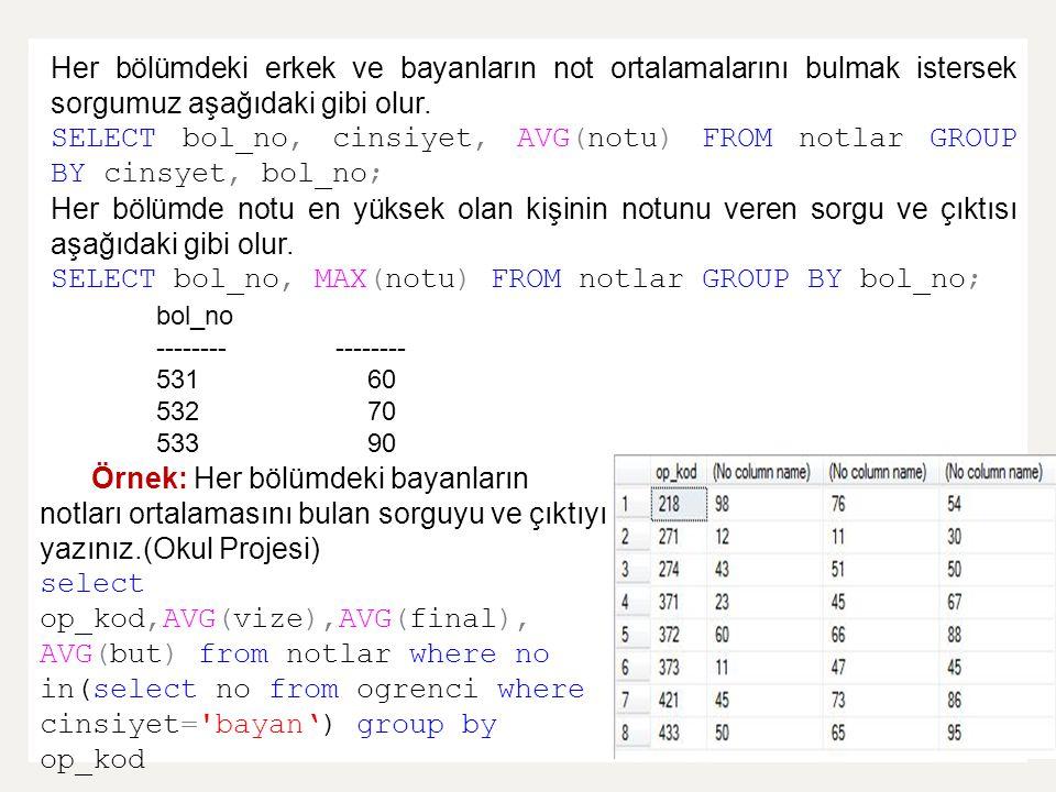 SELECT bol_no, MAX(notu) FROM notlar GROUP BY bol_no; bol_no