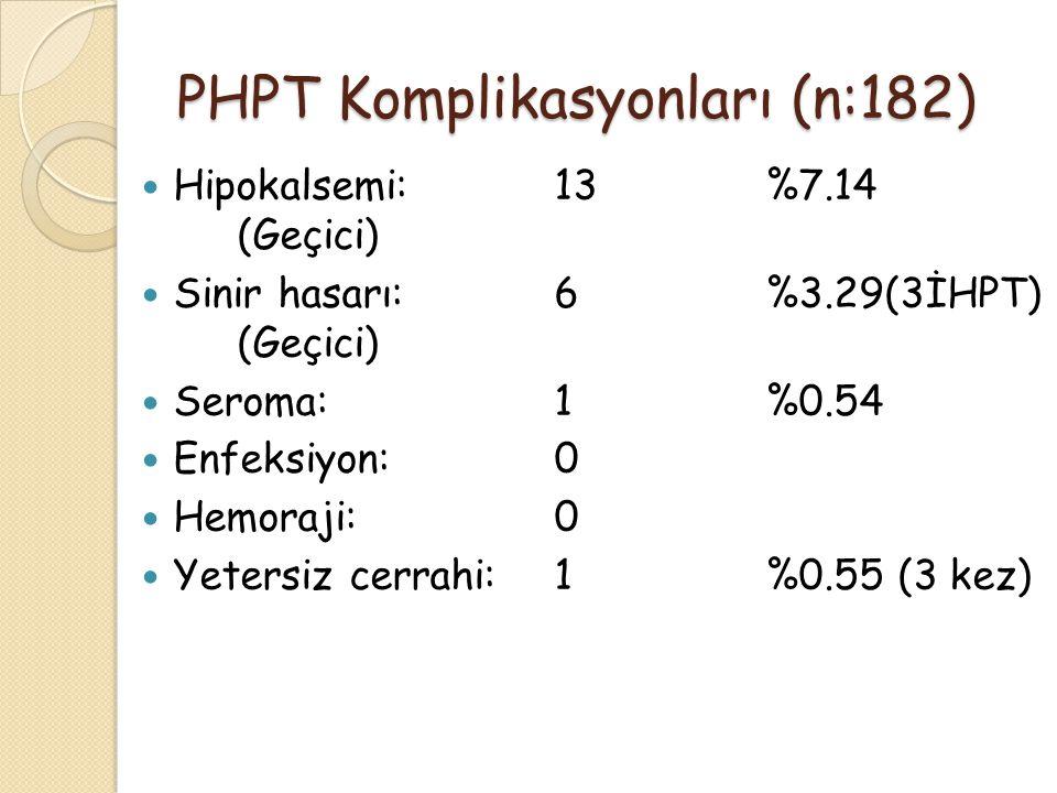 PHPT Komplikasyonları (n:182)