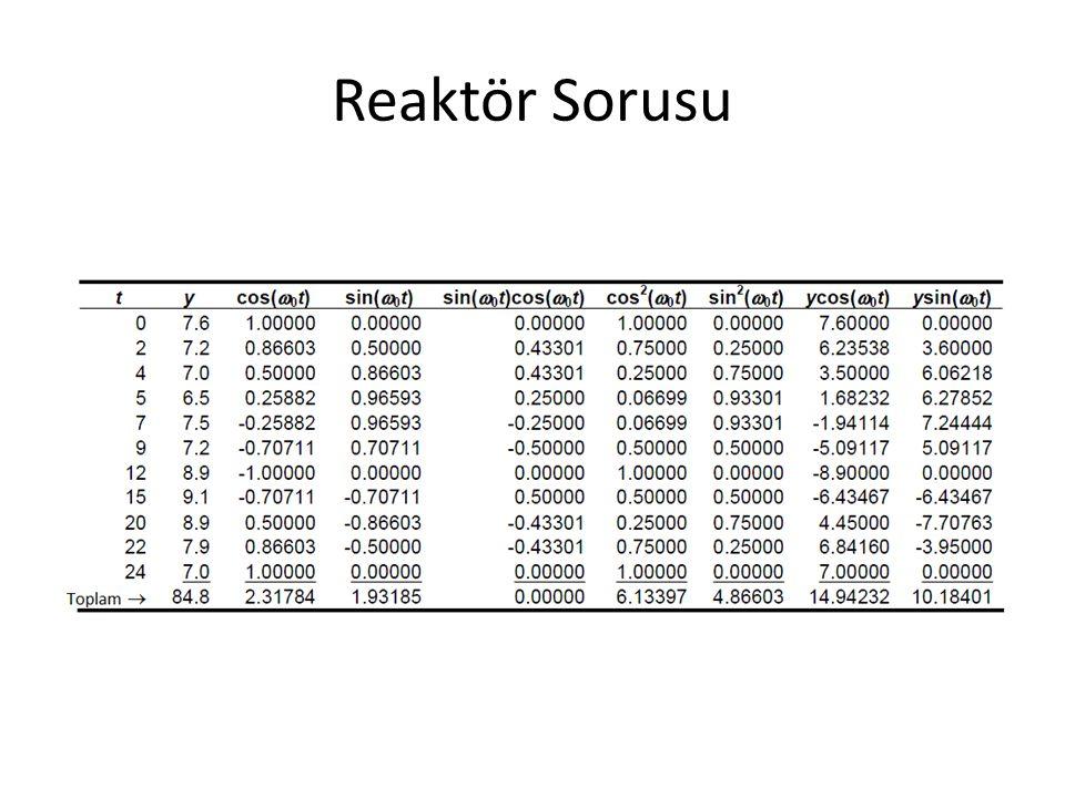 Reaktör Sorusu