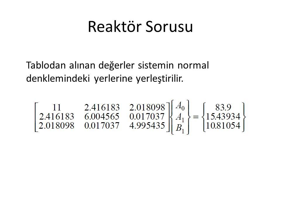 Reaktör Sorusu Tablodan alınan değerler sistemin normal denklemindeki yerlerine yerleştirilir.