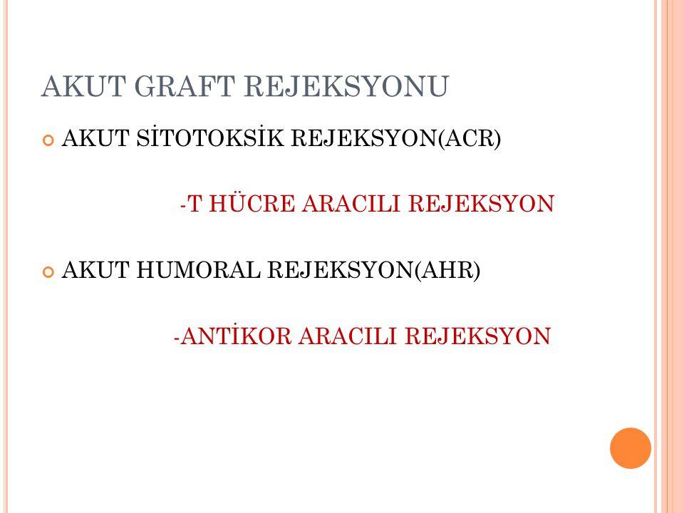 AKUT GRAFT REJEKSYONU AKUT SİTOTOKSİK REJEKSYON(ACR)