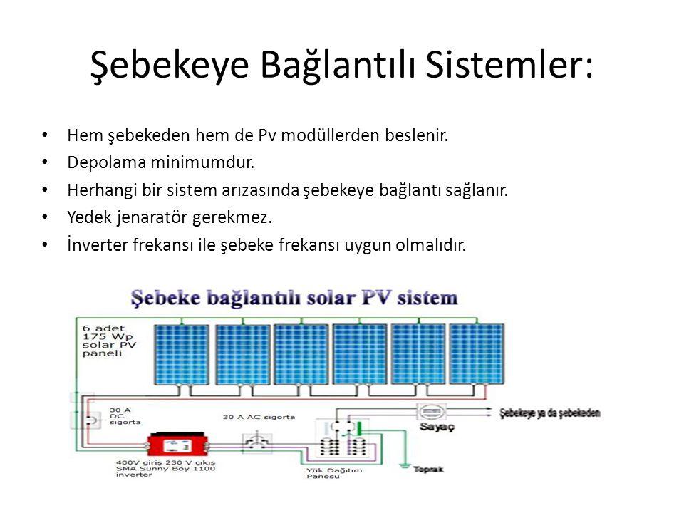 Şebekeye Bağlantılı Sistemler: