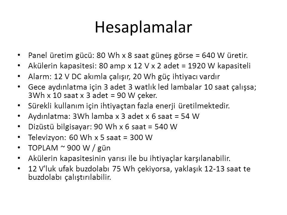 Hesaplamalar Panel üretim gücü: 80 Wh x 8 saat güneş görse = 640 W üretir. Akülerin kapasitesi: 80 amp x 12 V x 2 adet = 1920 W kapasiteli.
