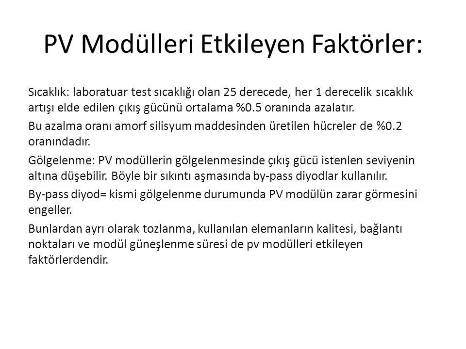 PV Modülleri Etkileyen Faktörler: