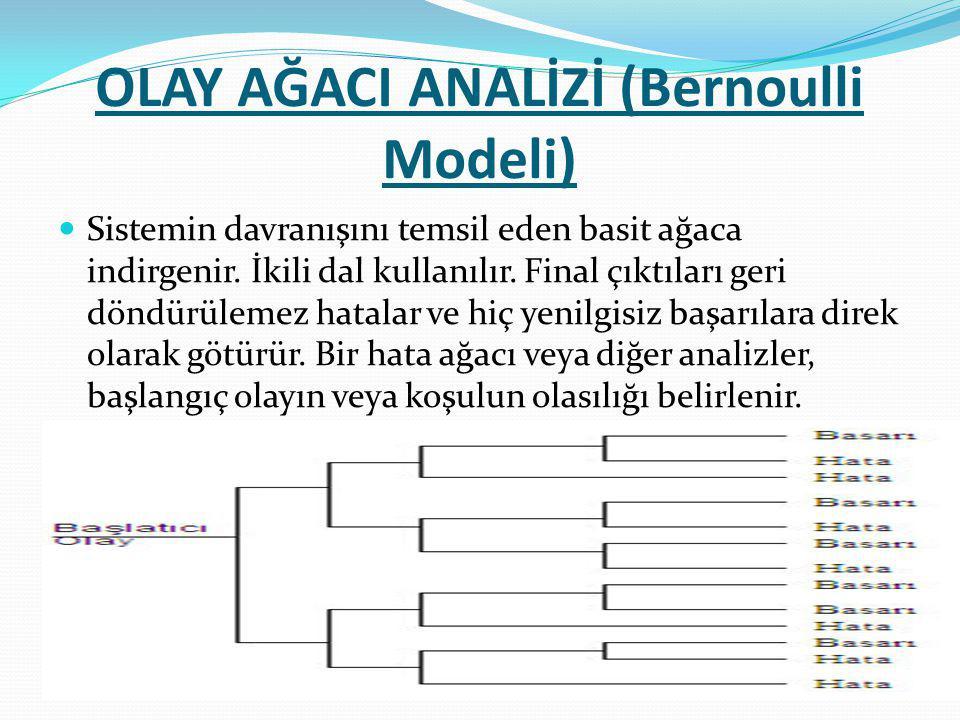 OLAY AĞACI ANALİZİ (Bernoulli Modeli)