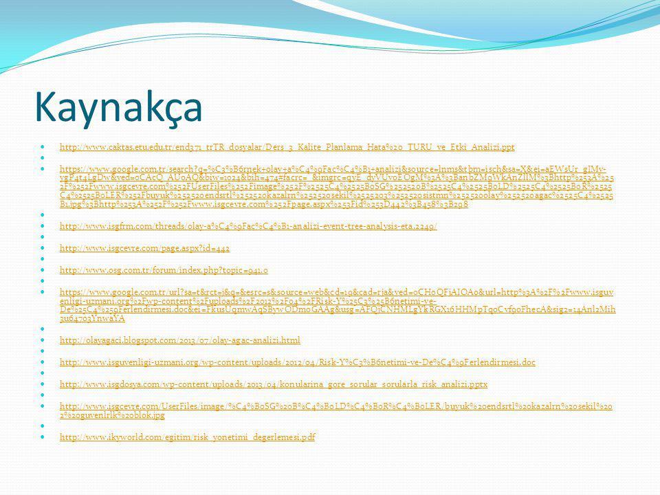 Kaynakça http://www.caktas.etu.edu.tr/end371_trTR_dosyalar/Ders_3_Kalite_Planlama_Hata%20_TURU_ve_Etki_Analizi.ppt.