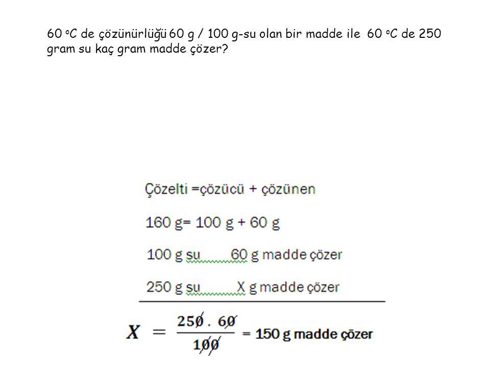 60 oC de çözünürlüğü 60 g / 100 g-su olan bir madde ile 60 oC de 250 gram su kaç gram madde çözer