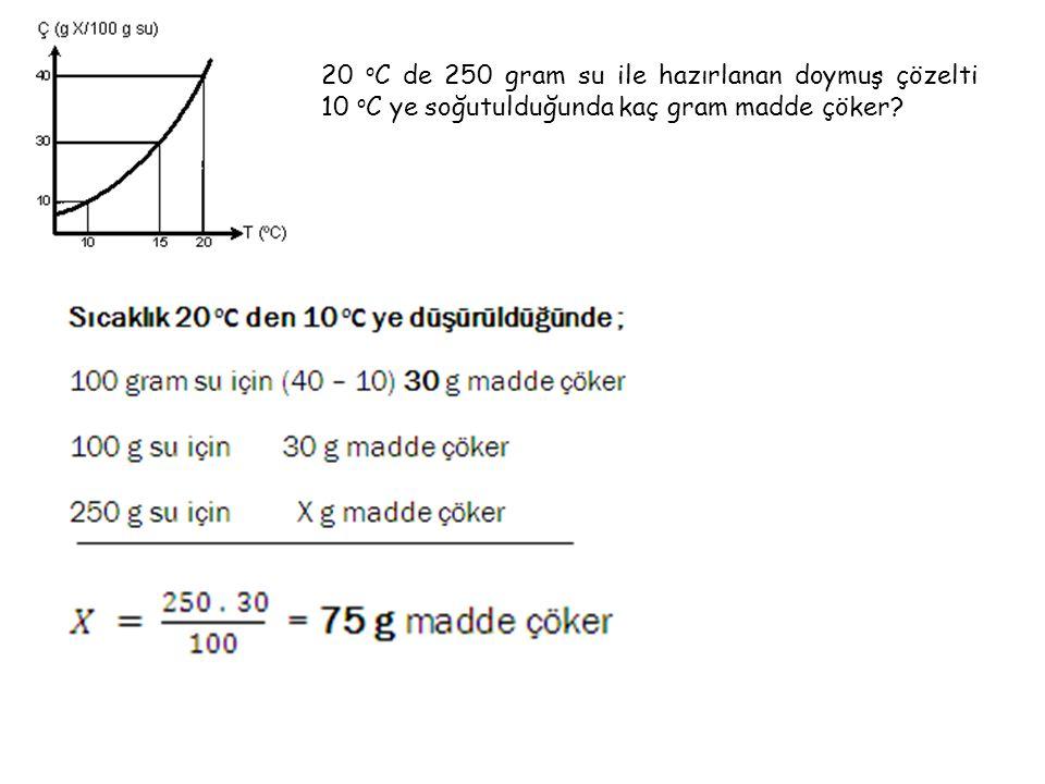 20 oC de 250 gram su ile hazırlanan doymuş çözelti 10 oC ye soğutulduğunda kaç gram madde çöker