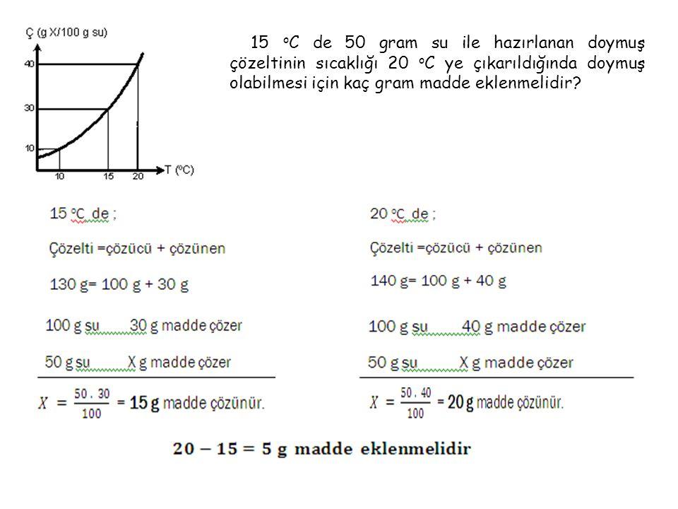 15 oC de 50 gram su ile hazırlanan doymuş çözeltinin sıcaklığı 20 oC ye çıkarıldığında doymuş olabilmesi için kaç gram madde eklenmelidir