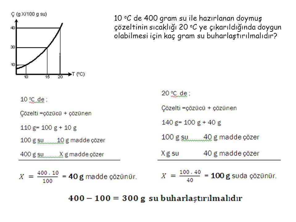 10 oC de 400 gram su ile hazırlanan doymuş çözeltinin sıcaklığı 20 oC ye çıkarıldığında doygun olabilmesi için kaç gram su buharlaştırılmalıdır