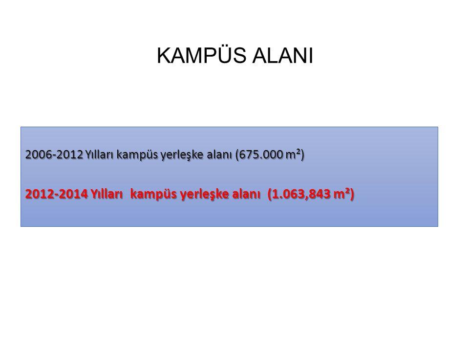 KAMPÜS ALANI 2012-2014 Yılları kampüs yerleşke alanı (1.063,843 m²)