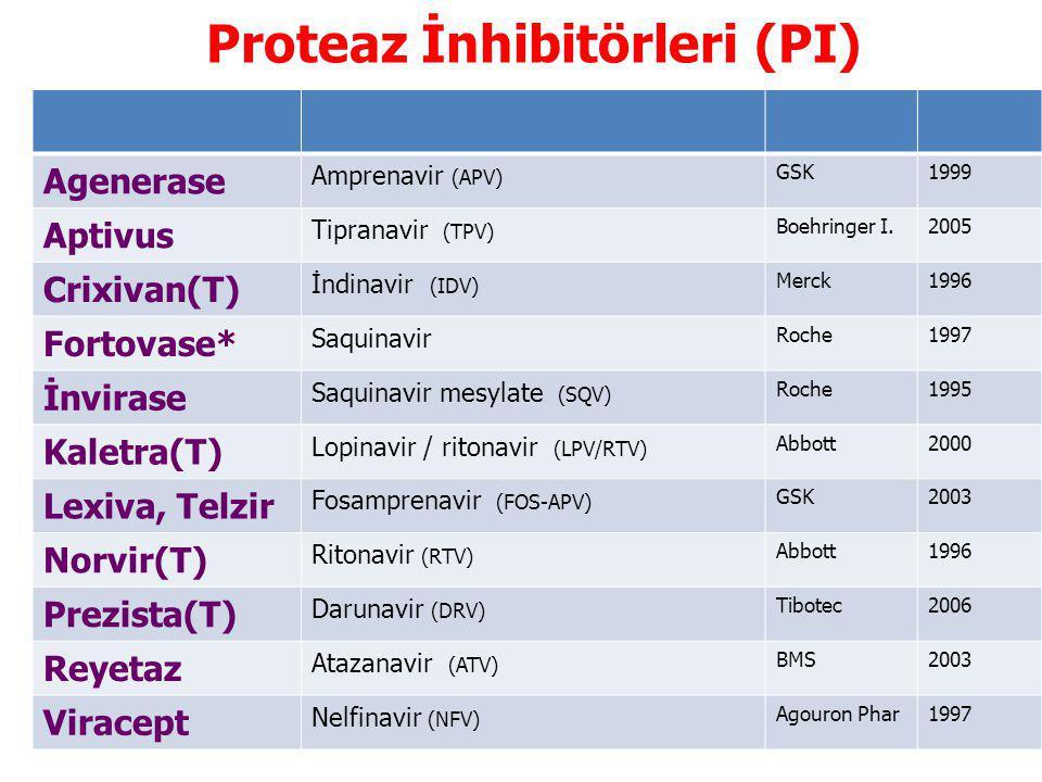 Proteaz İnhibitörleri (PI)