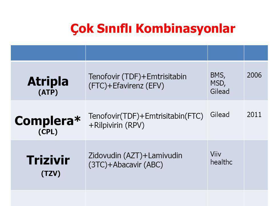 Atripla Complera* (CPL) Trizivir