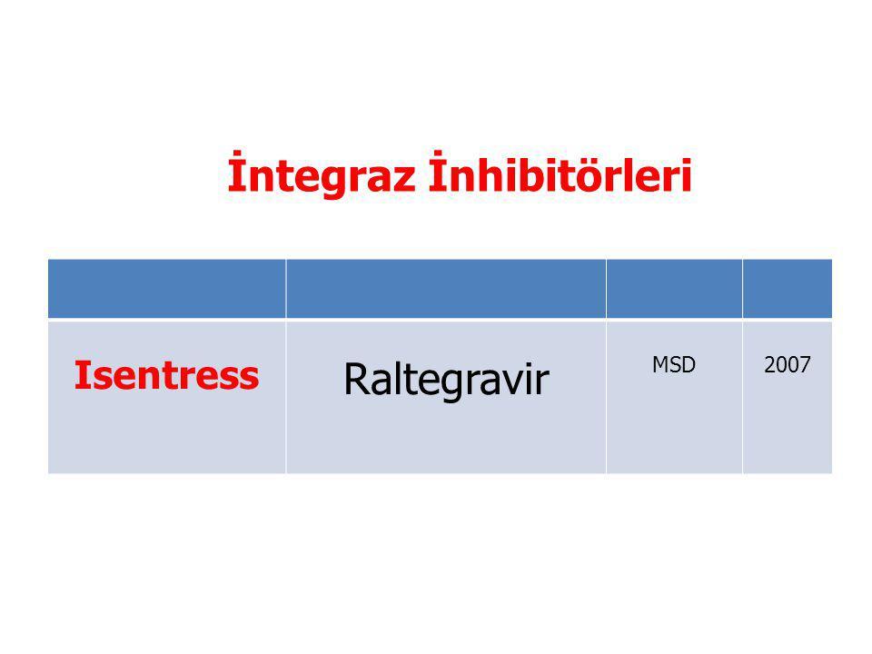 İntegraz İnhibitörleri Raltegravir