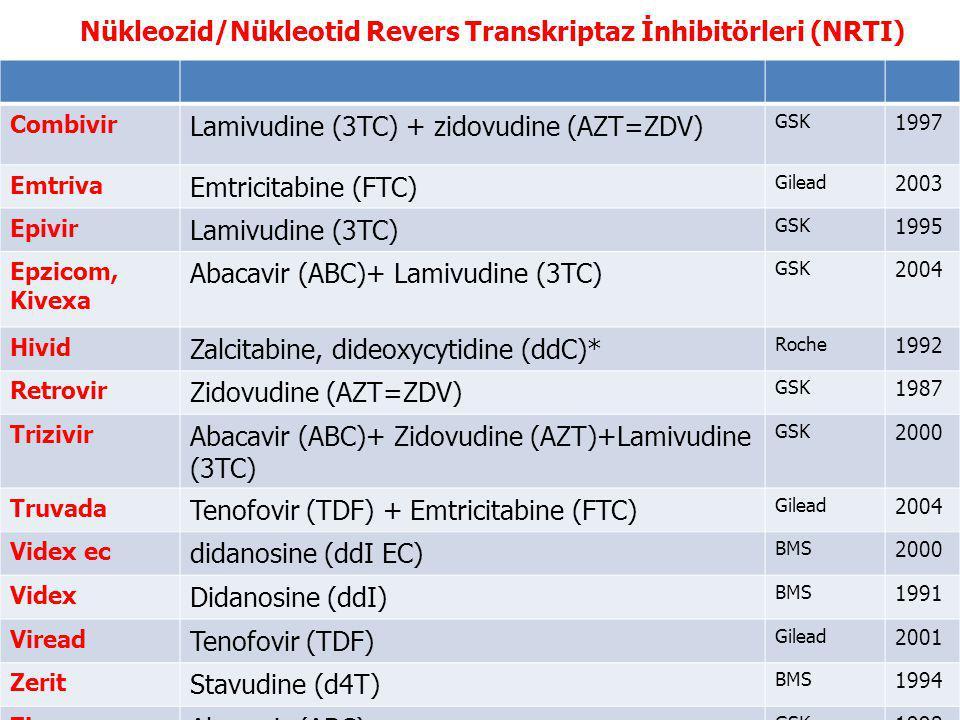 Nükleozid/Nükleotid Revers Transkriptaz İnhibitörleri (NRTI)