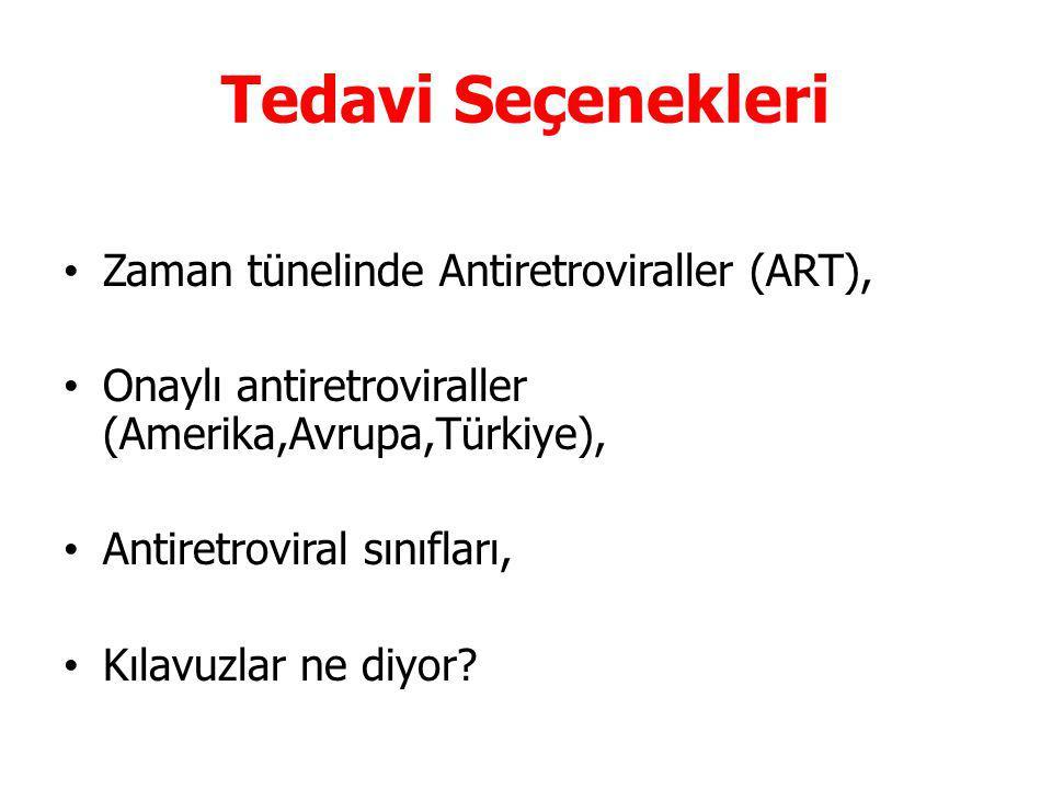 Tedavi Seçenekleri Zaman tünelinde Antiretroviraller (ART),